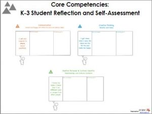 Core Competencies - Learning Team